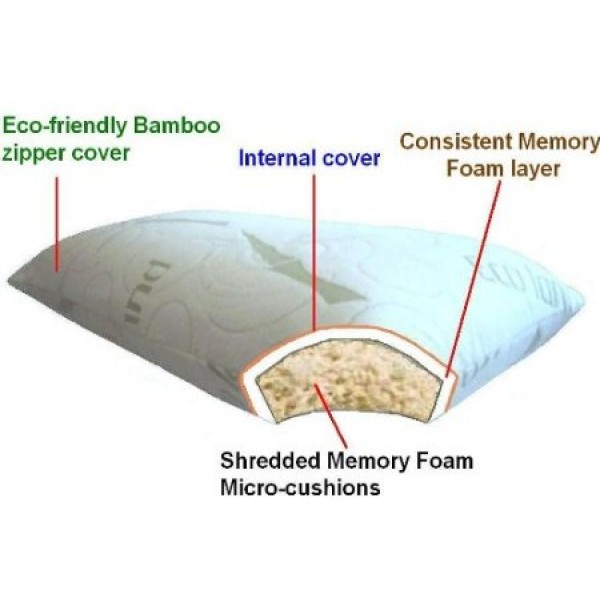 luxury bamboo memory foam pillow including gst