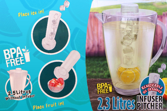2-in-1 Fruit Infuser and Ice Pitcher with Lid