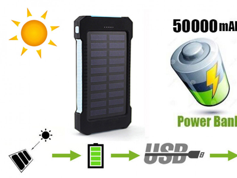 50000mah Solar Power Bank Portable External Battery Dual USB Phone Charger