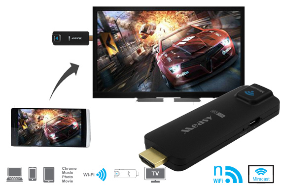 MEASY A2W Miracast HDMI WiFi Dongle for HDTV
