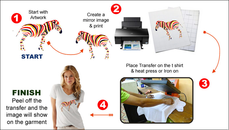 picture regarding Printable Iron on Paper named 10 Sheets A4 Iron Warm Move Paper for Mild T-Blouse