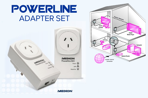 Brand New Medion 500Mbps Network Powerline Adapter Set