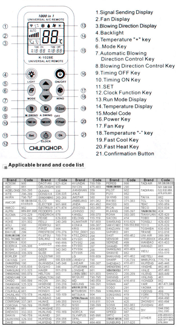 Universal air conditioner remote control for 1000 in 1 universal a c remote code table